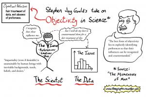 objectivity2